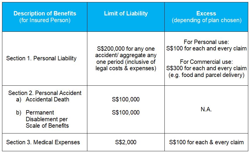 summary_of_benefits